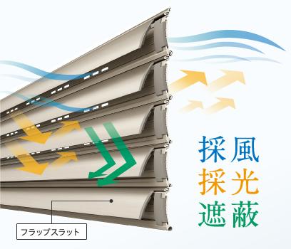 今の雨戸で大丈夫 ? 台風・想定外の雨や風に備えてしっかり守る雨戸へリフォーム