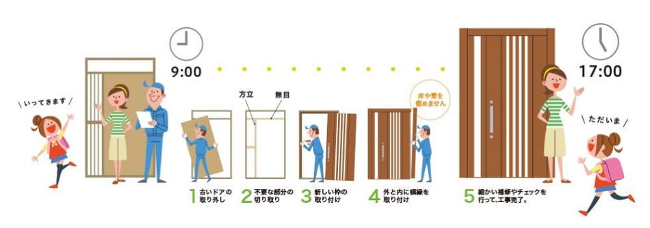 パッと取替え ! 玄関交換 ! たった1日で木製玄関引戸を見違えるような新しい玄関へ