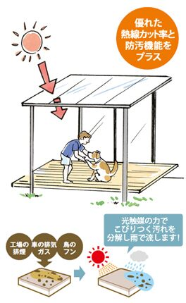 屋根テラス スピーネ