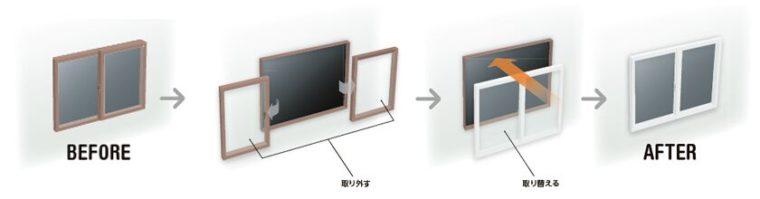 カバー工法の窓リフォーム