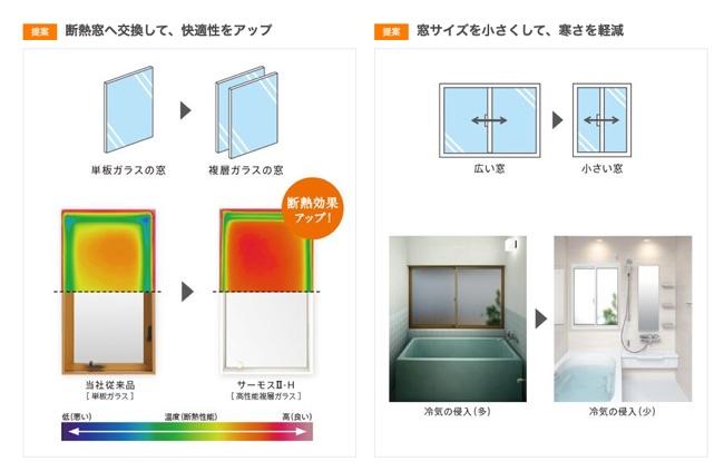 浴室窓リフォームでヒートショック対策
