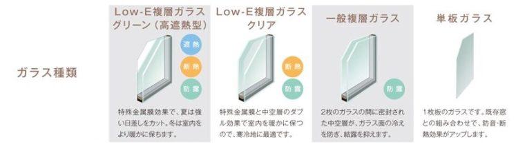 今ある窓の内側にプラス ! 内窓インプラスの効果は ?