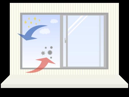 ドアを閉めたままでも空気の入れ替え ! 採風できるキッチンドアへリフォーム
