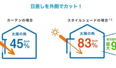 夏の住まいの暑さ対策 熱も紫外線も外側からカット !