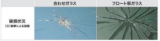 防災ガラスってどんなガラス ? 防災ガラスでできること