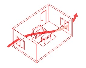 室内の換気、窓は2ヶ所以上開けることが大切