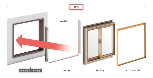 リプラス専用枠で窓リフォーム