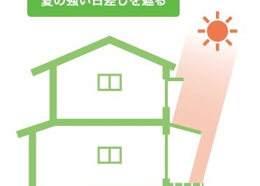 夏の玄関、部屋にこもる湿気や熱さの対策
