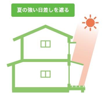 夏の暑い日差しを遮るスタイルシェード