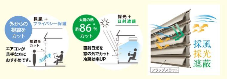 フラップスラット 採風、採光ができる電動シャッター